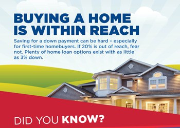 Buyers: Low Down Payment Options Still Exist