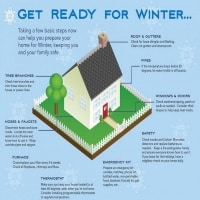 Winter Preparation For Your Home